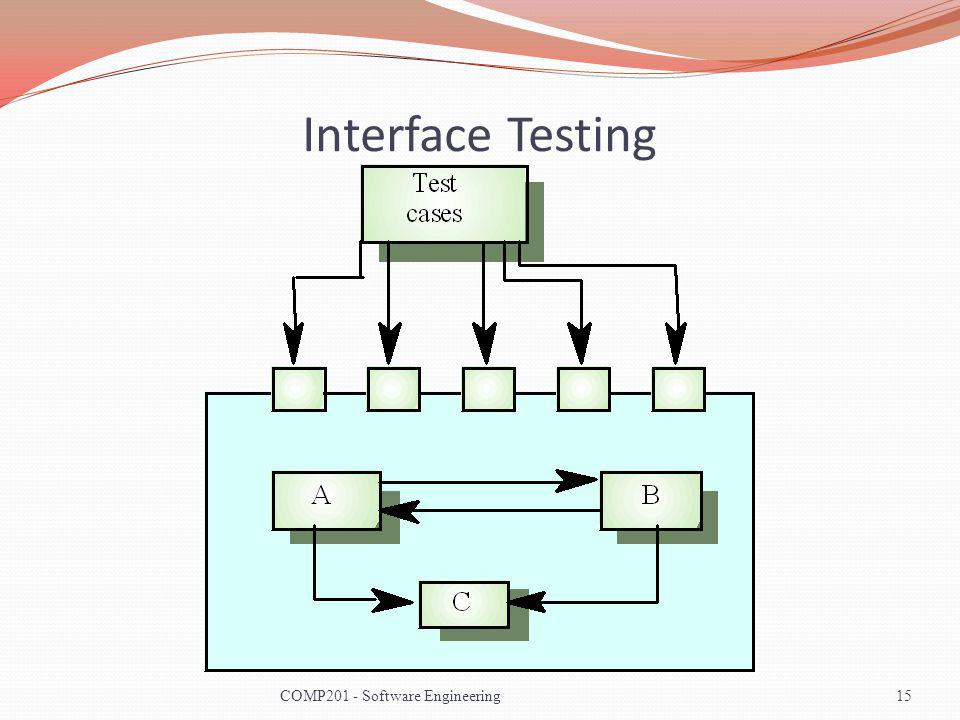 Interface Testing COMP201 - Software Engineering