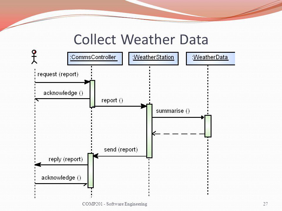 Collect Weather Data COMP201 - Software Engineering