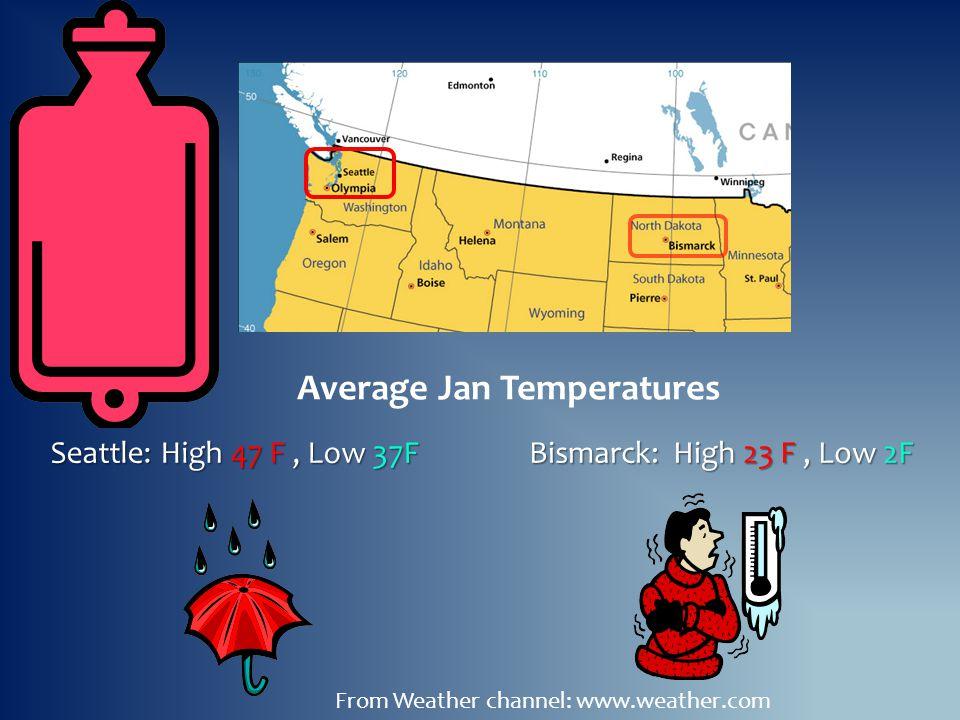 Average Jan Temperatures