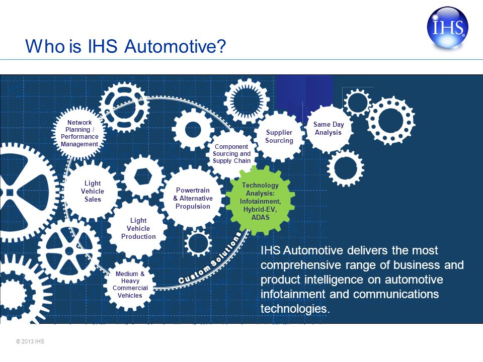 Who is IHS Automotive 3/31/2017 5:04 PM. C u s t o m S o l u t I o n s. Same Day Analysis. Network Planning / Performance Management.