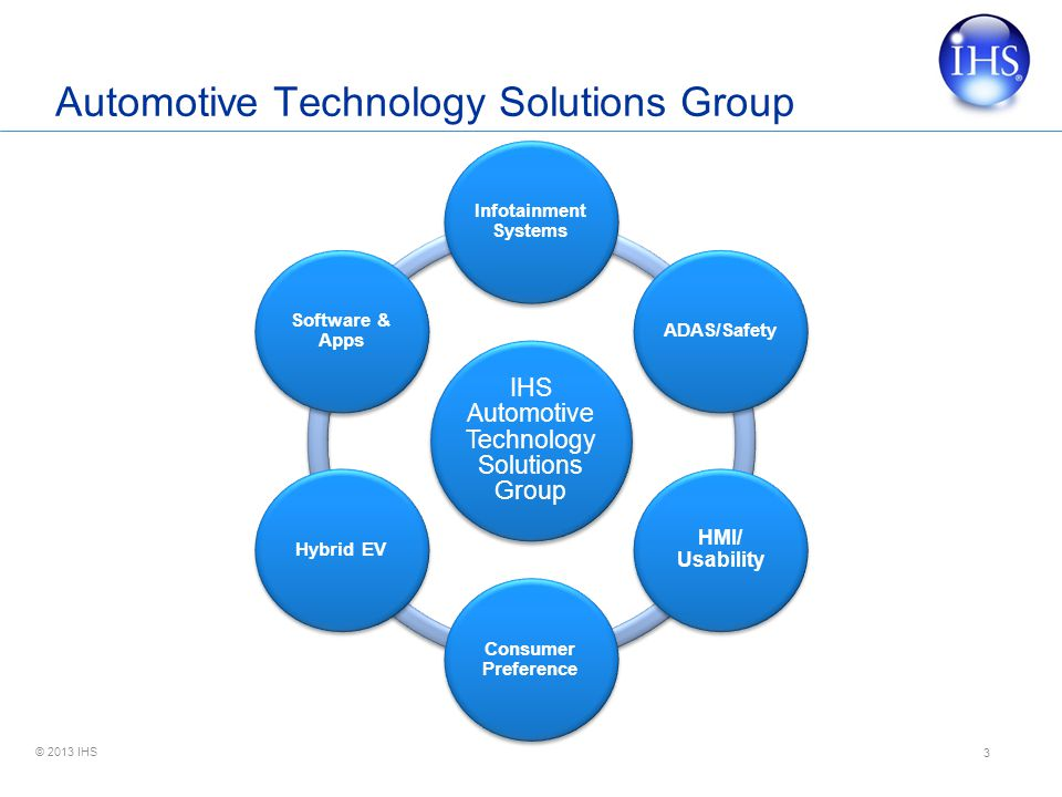 Automotive Technology Solutions Group