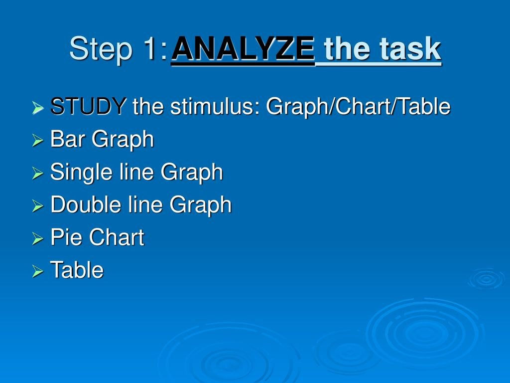 Step 1: ANALYZE the task STUDY the stimulus: Graph/Chart/Table