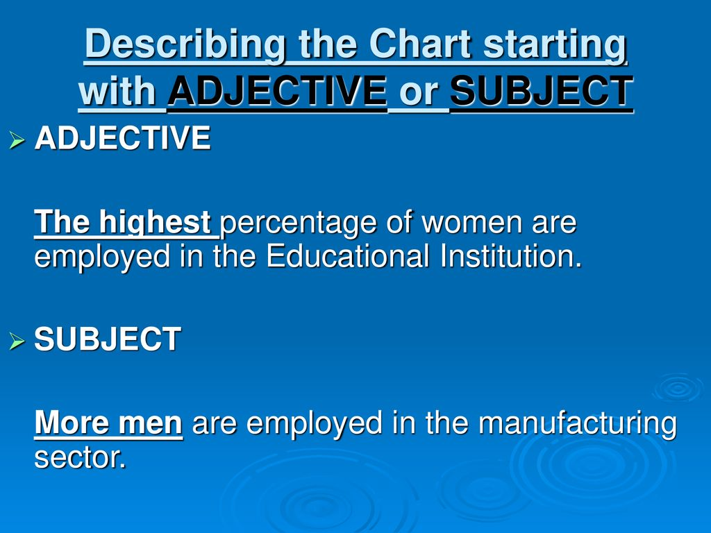 Describing the Chart starting with ADJECTIVE or SUBJECT