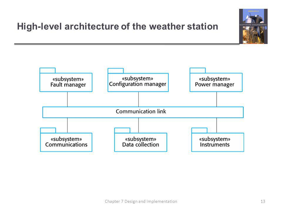 High-level architecture of the weather station
