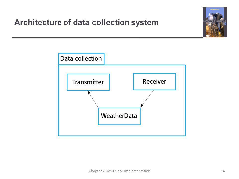 Architecture of data collection system