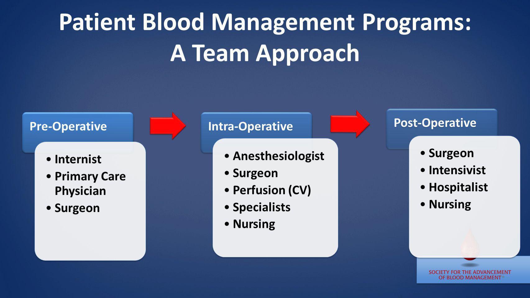 Patient Blood Management Programs: A Team Approach