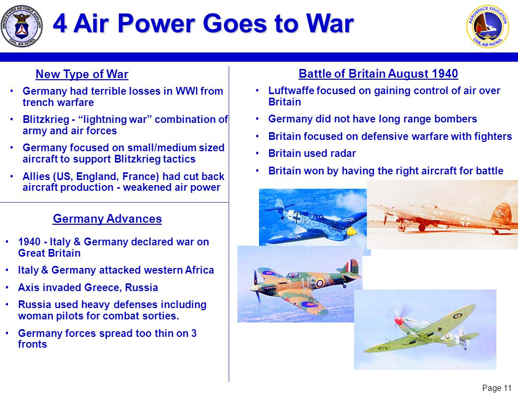 4 Air Power Goes to War New Type of War Battle of Britain August 1940