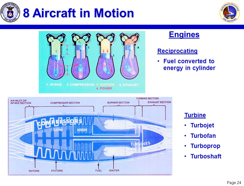 8 Aircraft in Motion Engines Reciprocating