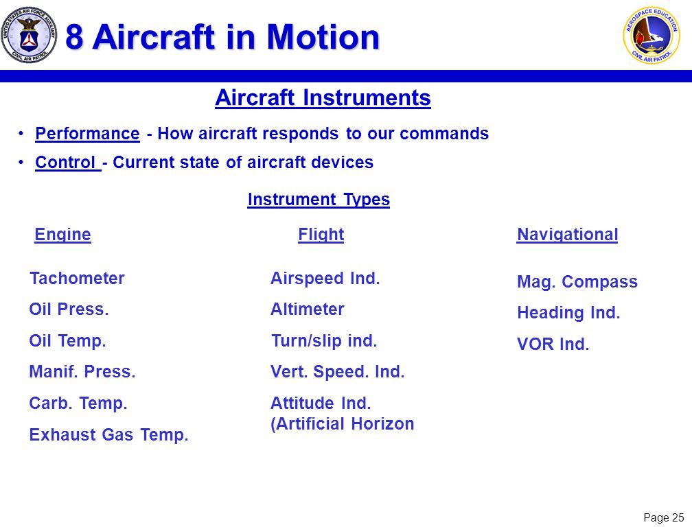 8 Aircraft in Motion Aircraft Instruments