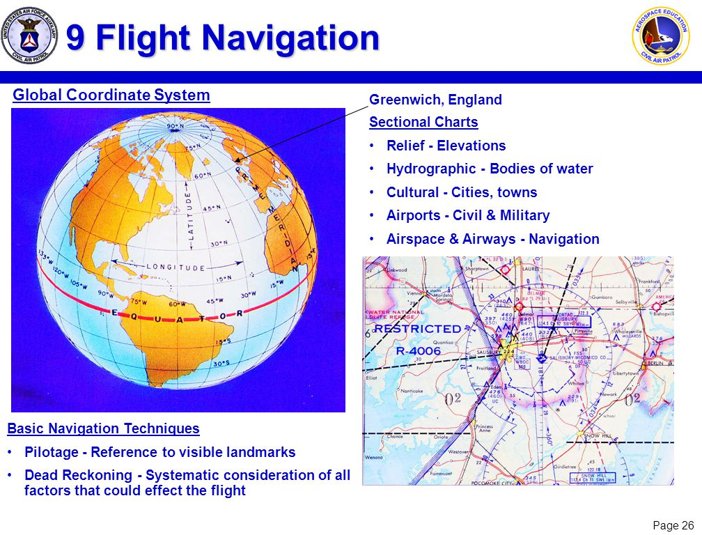 9 Flight Navigation Global Coordinate System Greenwich, England