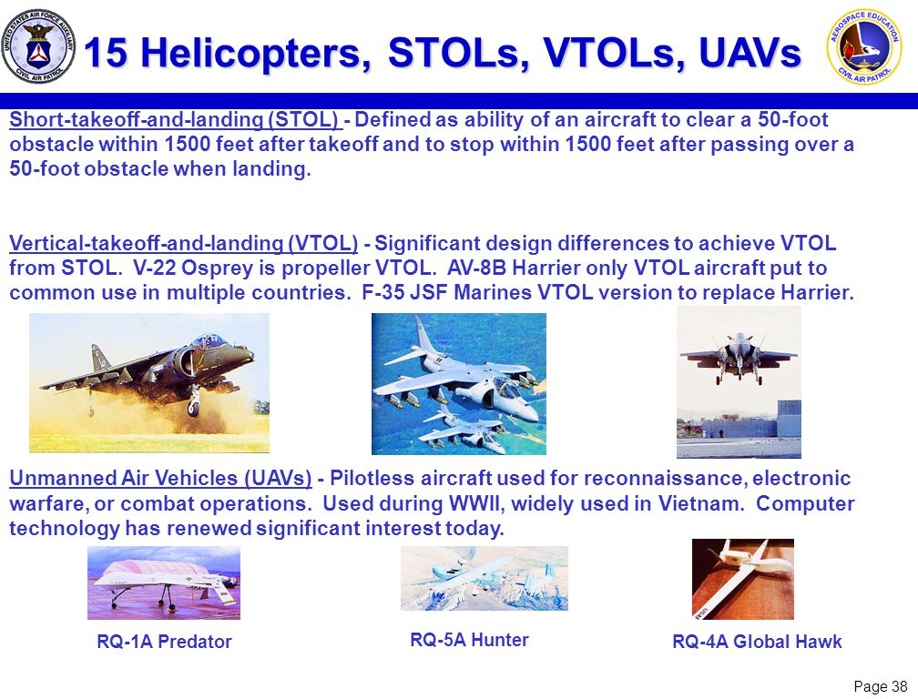 15 Helicopters, STOLs, VTOLs, UAVs
