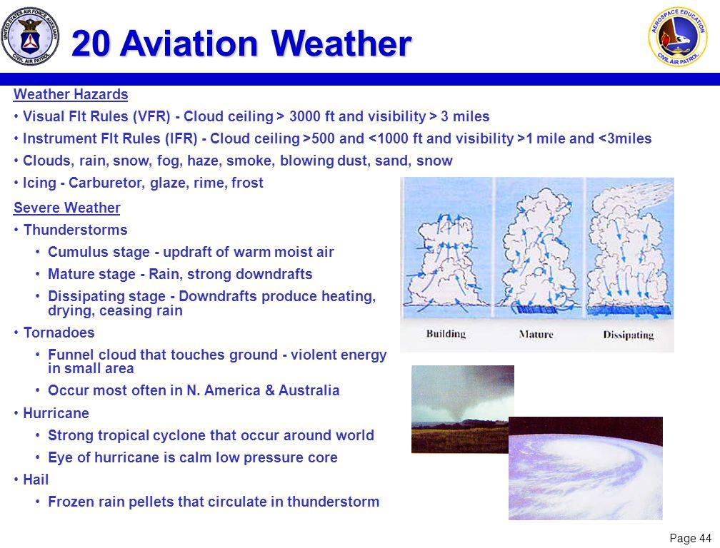 20 Aviation Weather Weather Hazards
