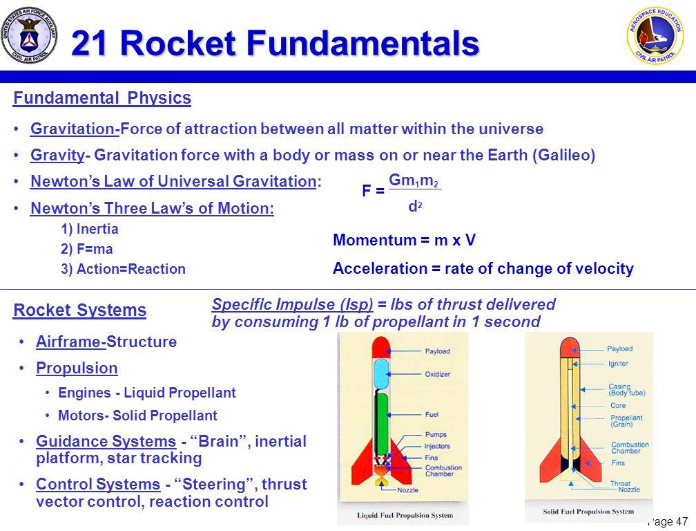 21 Rocket Fundamentals Fundamental Physics Rocket Systems