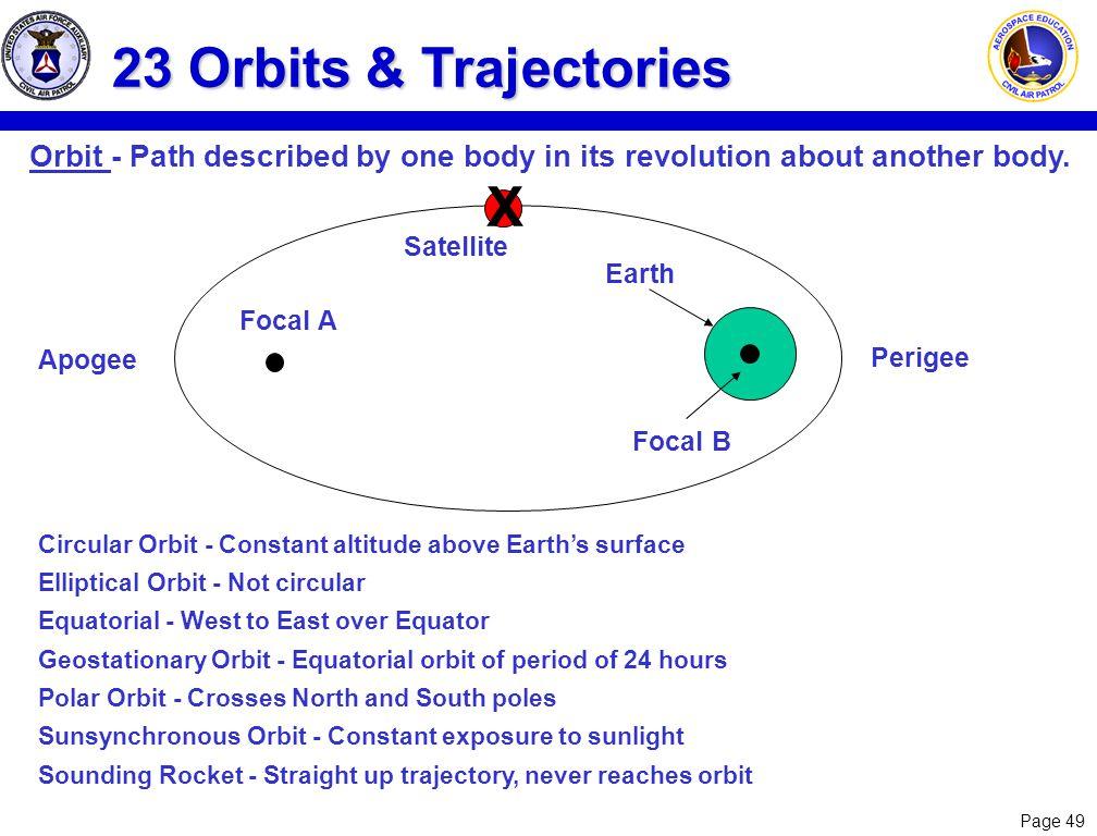 23 Orbits & Trajectories X