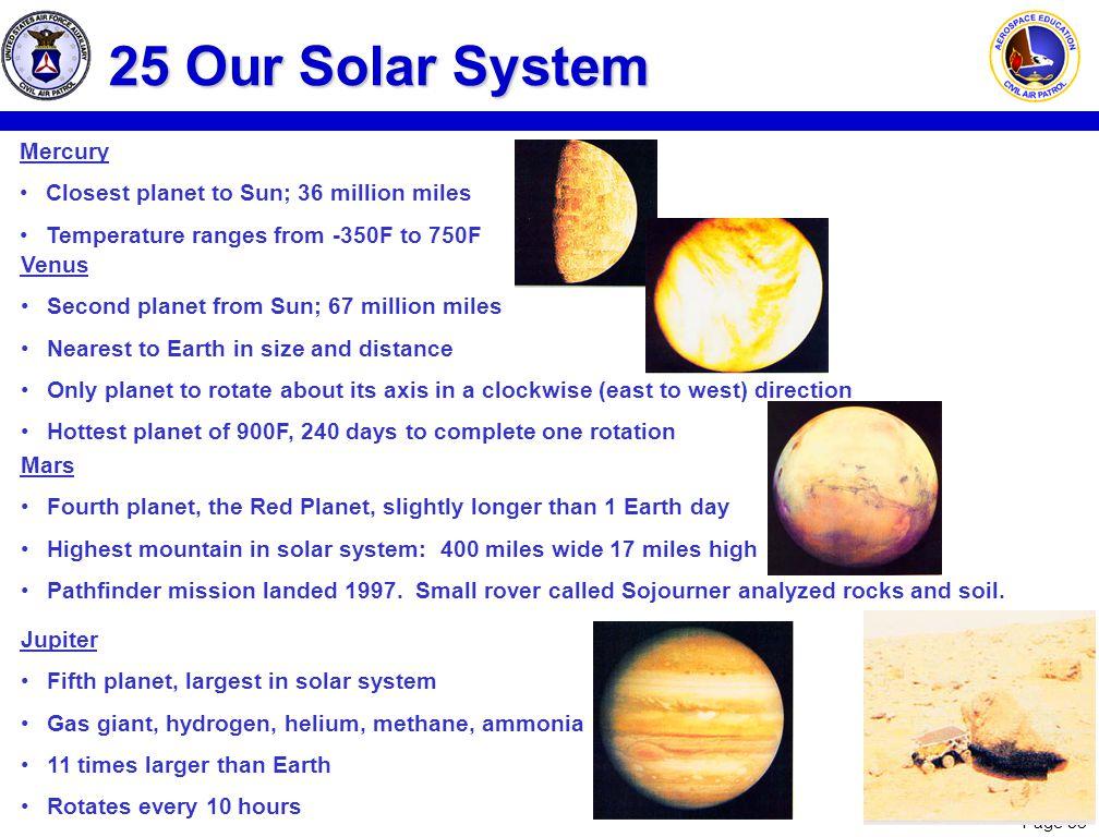 25 Our Solar System Mercury Closest planet to Sun; 36 million miles
