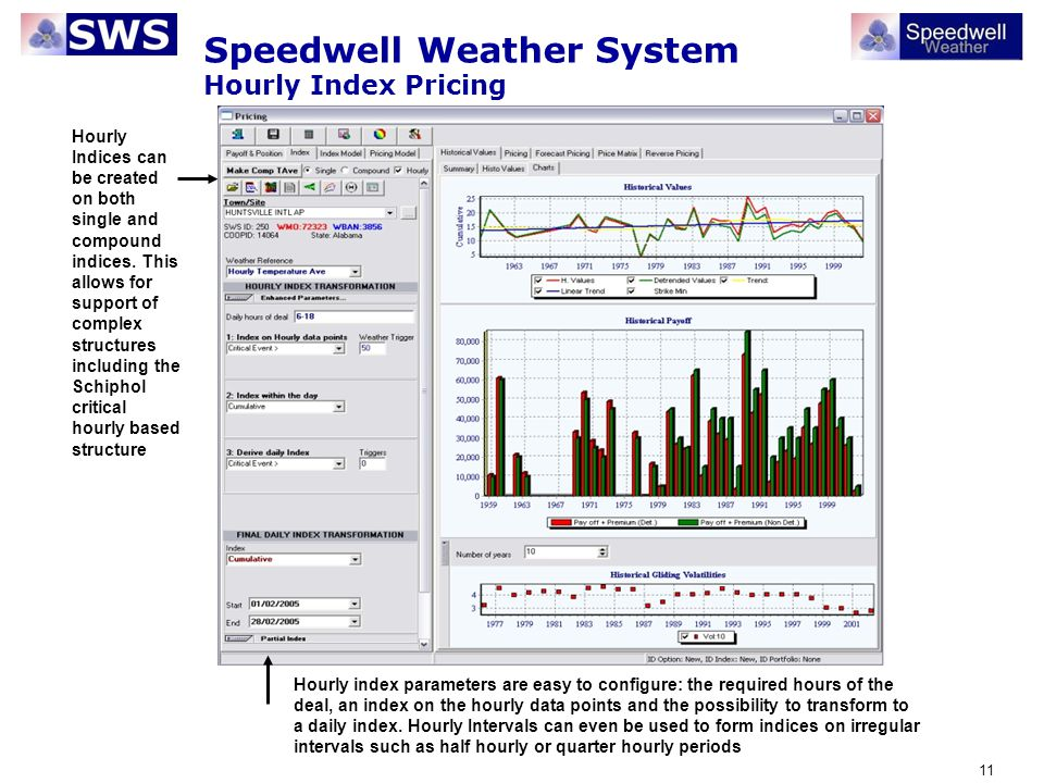 Speedwell Weather System Hourly Index Pricing