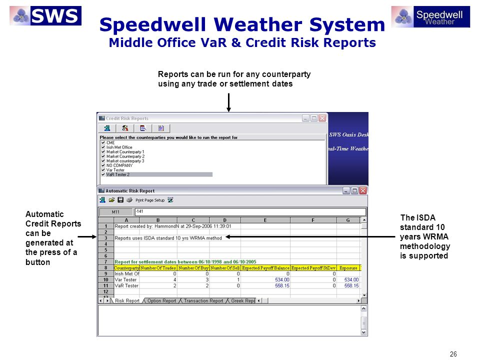 Speedwell Weather System Middle Office VaR & Credit Risk Reports