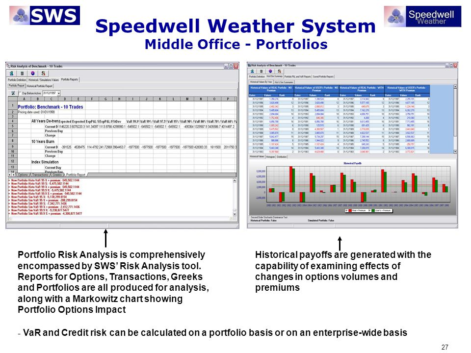 Speedwell Weather System Middle Office - Portfolios