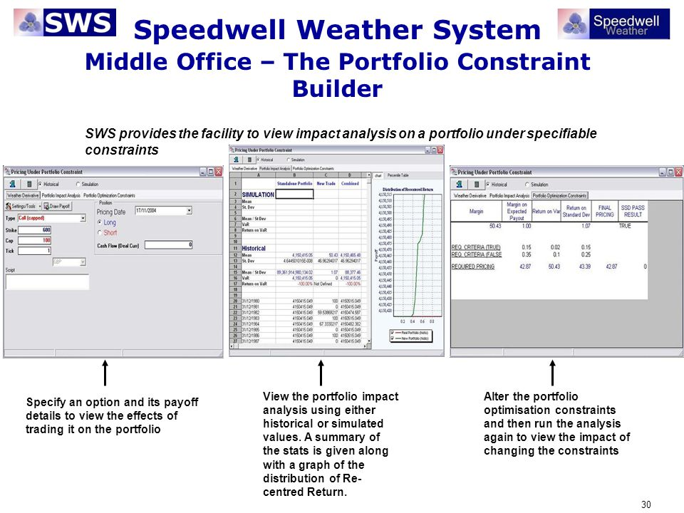 Speedwell Weather System Middle Office – The Portfolio Constraint Builder