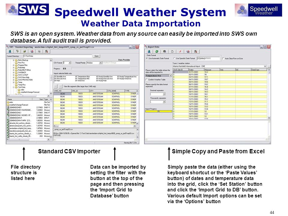Speedwell Weather System Weather Data Importation