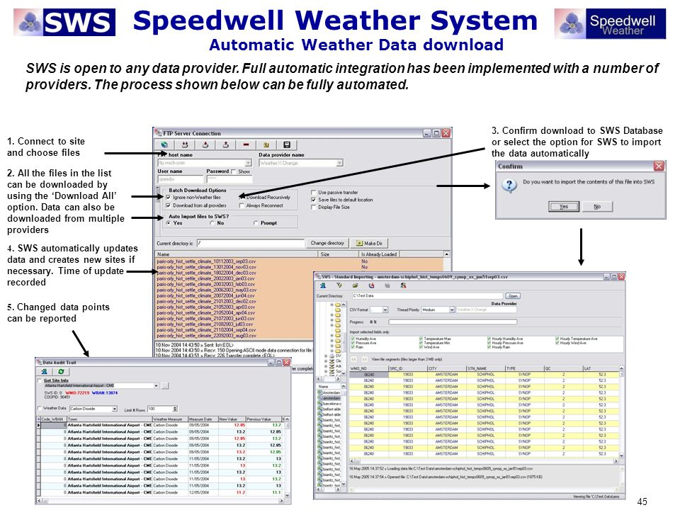 Automatic Weather Data download