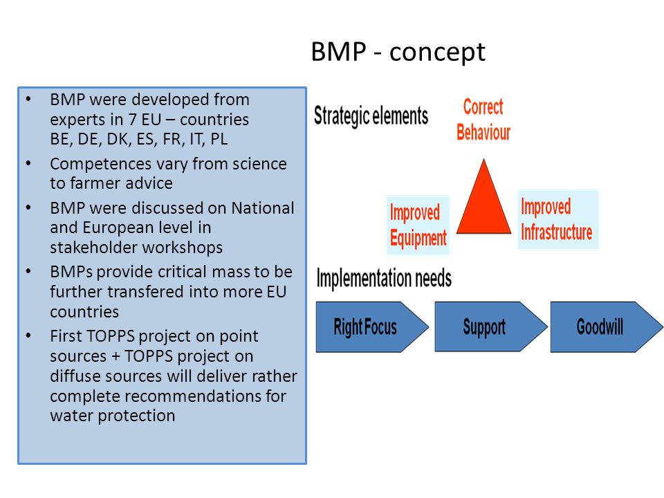 BMP - concept BMP were developed from experts in 7 EU – countries BE, DE, DK, ES, FR, IT, PL. Competences vary from science to farmer advice.