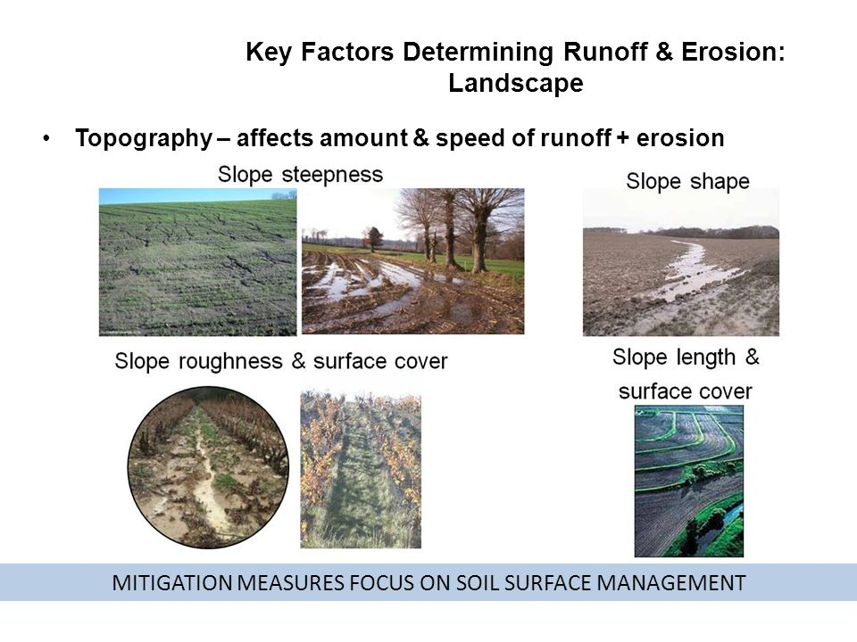 Key Factors Determining Runoff & Erosion: Landscape