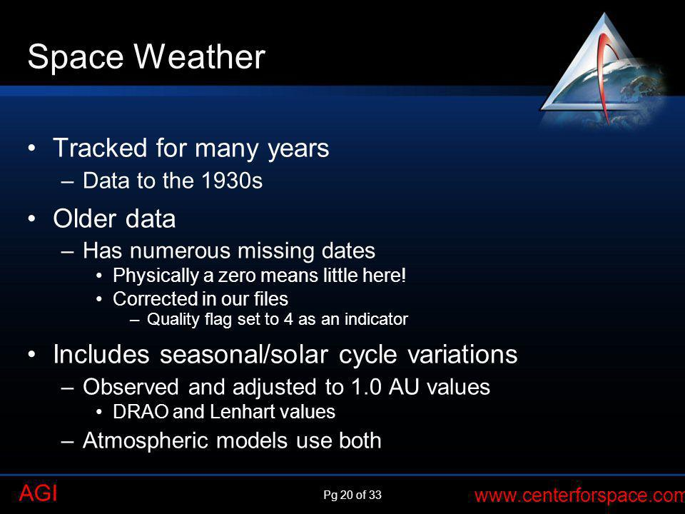 Space Weather Tracked for many years Older data