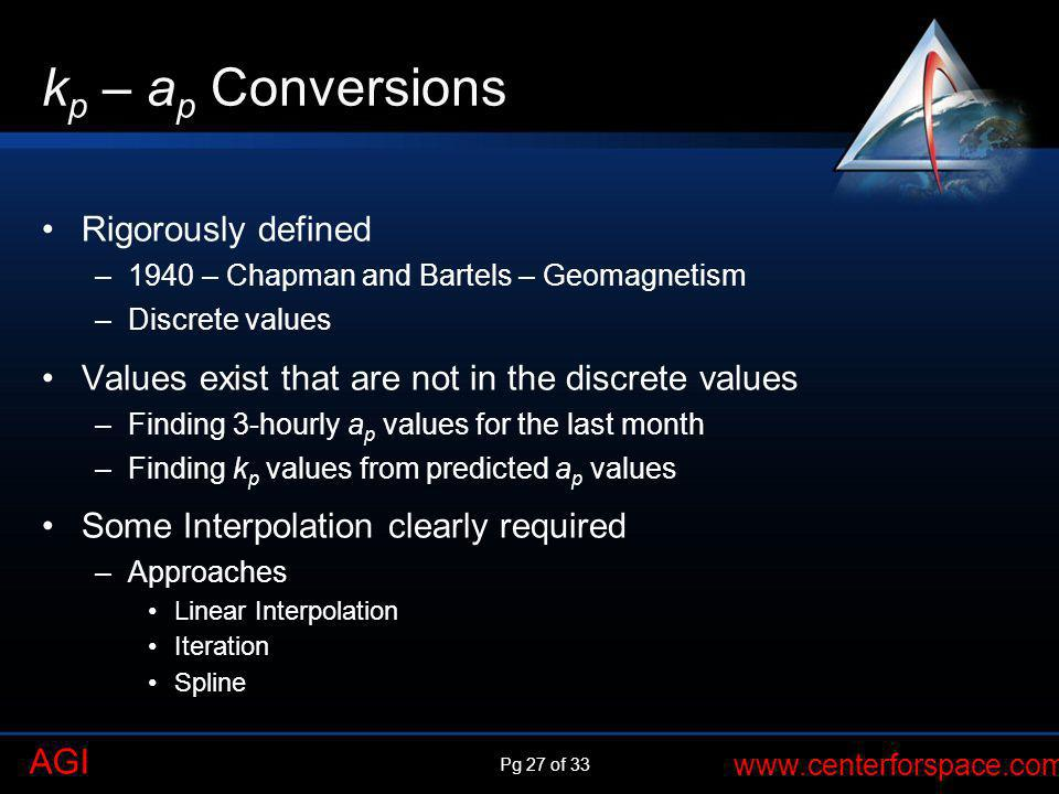 kp – ap Conversions Rigorously defined