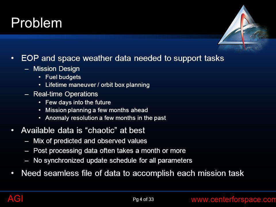 Problem EOP and space weather data needed to support tasks