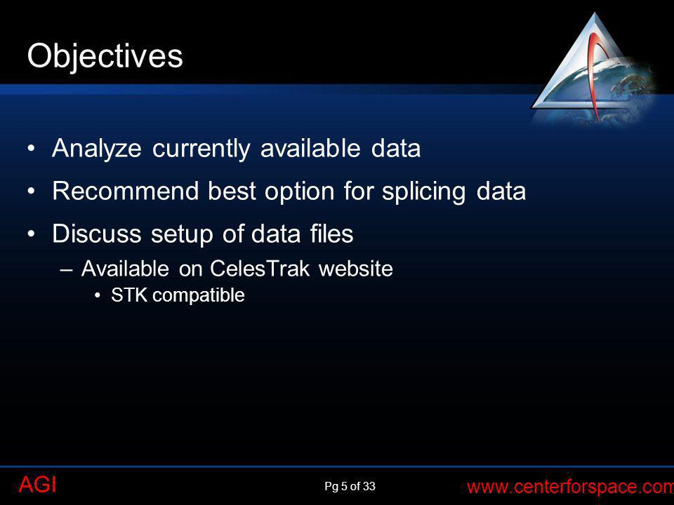 Objectives Analyze currently available data
