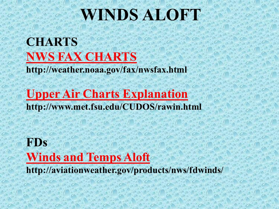 WINDS ALOFT CHARTS NWS FAX CHARTS Upper Air Charts Explanation FDs