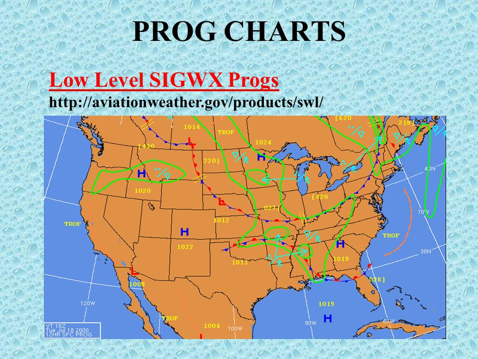 PROG CHARTS Low Level SIGWX Progs