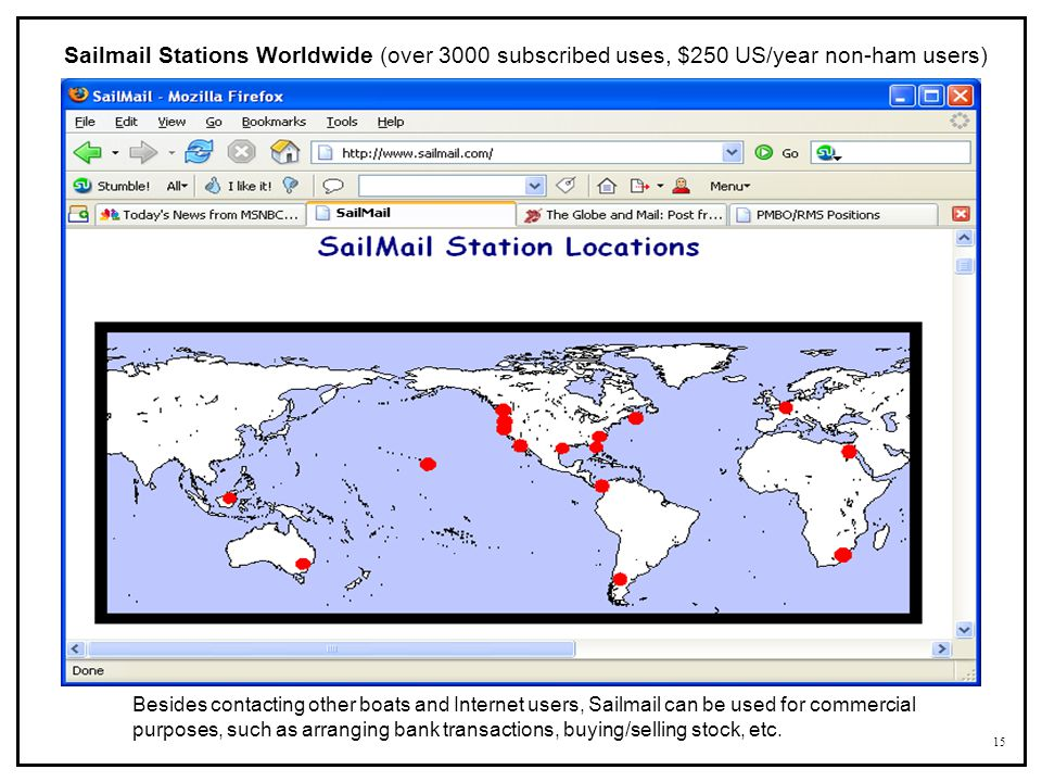 Sailmail Stations Worldwide (over 3000 subscribed uses, $250 US/year non-ham users)