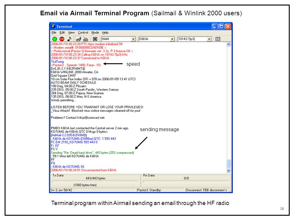 Email via Airmail Terminal Program (Sailmail & Winlink 2000 users)