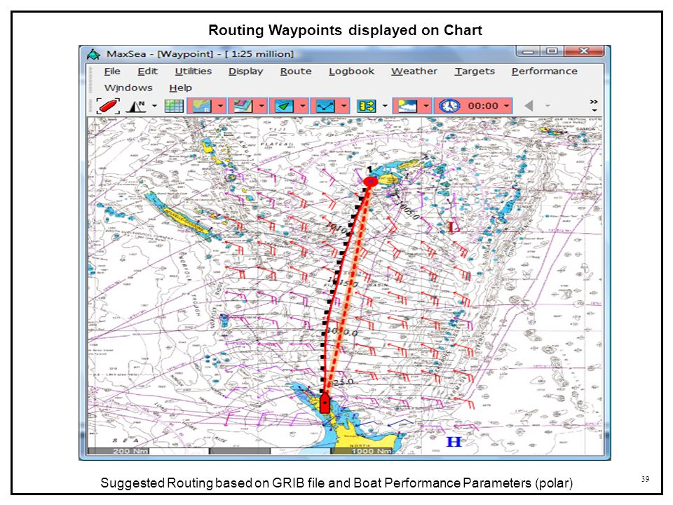 Routing Waypoints displayed on Chart