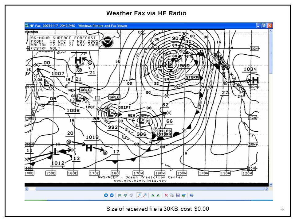Weather Fax via HF Radio