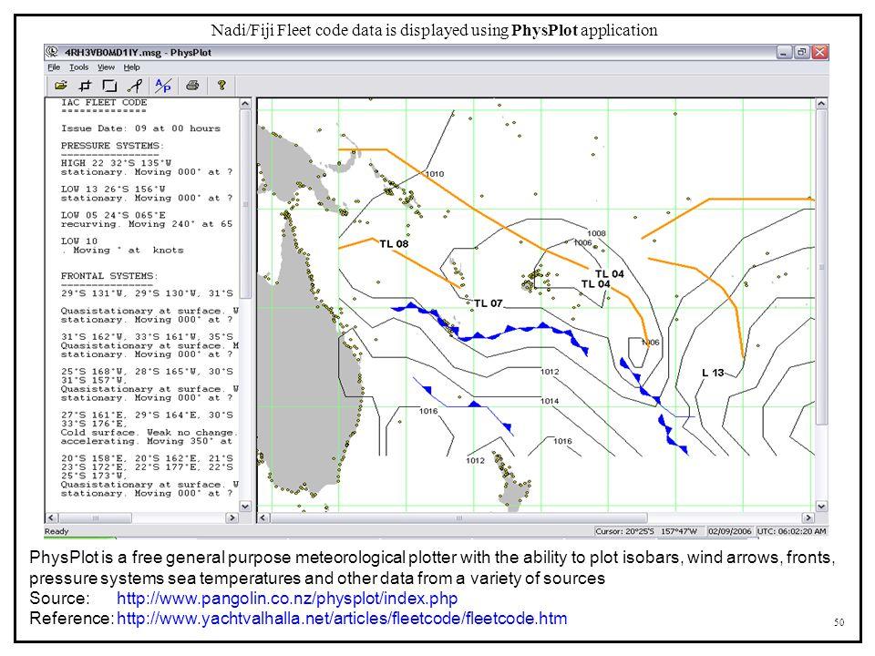 Nadi/Fiji Fleet code data is displayed using PhysPlot application