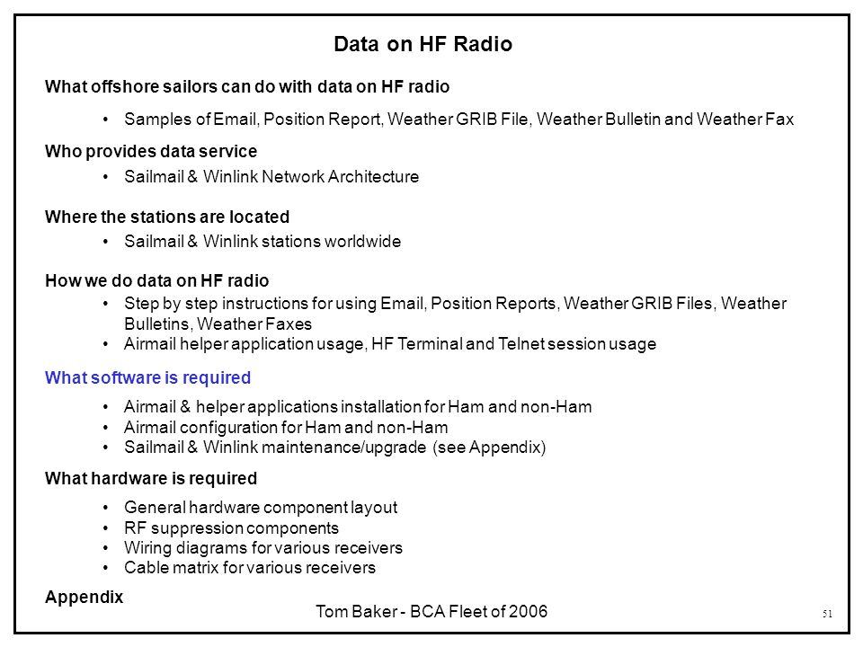 Data on HF Radio What offshore sailors can do with data on HF radio