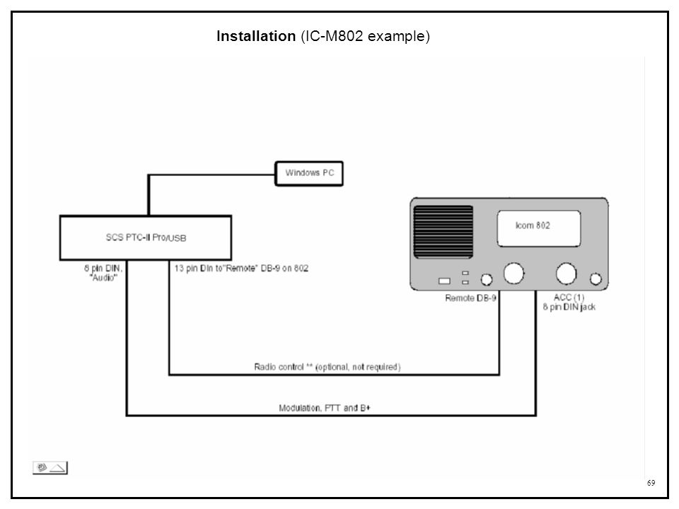 Installation (IC-M802 example)