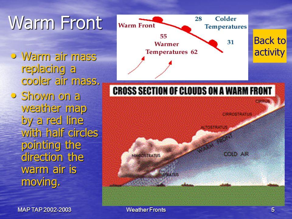 Warm Front Warm air mass replacing a cooler air mass.