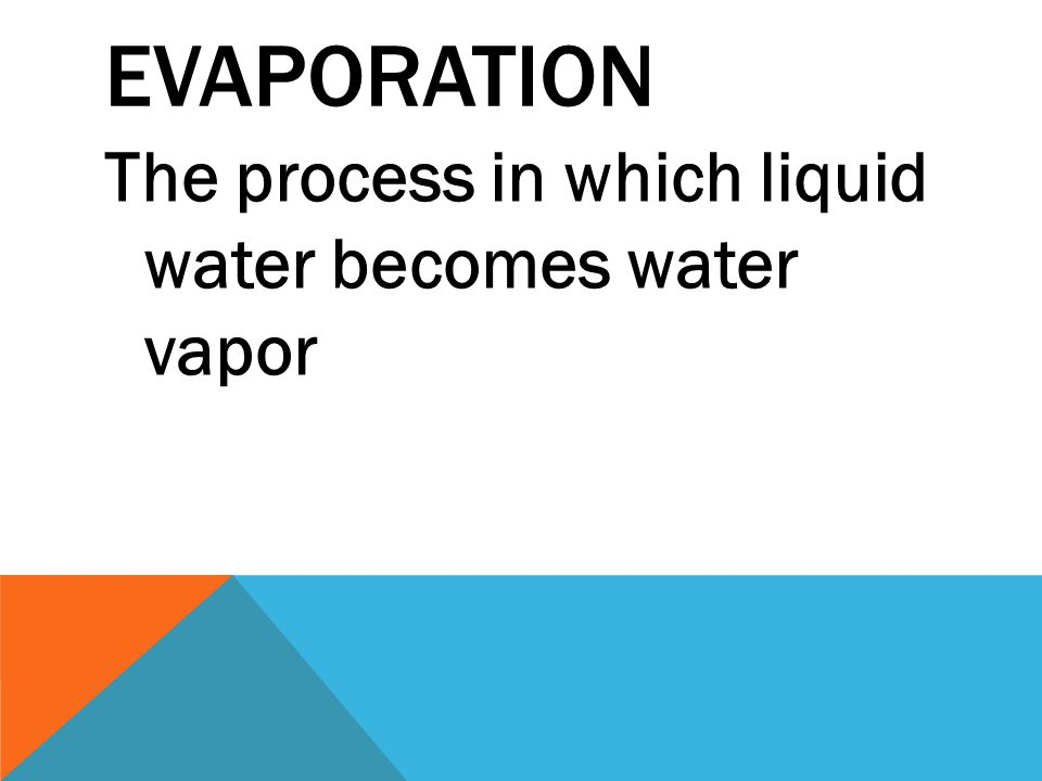 Evaporation The process in which liquid water becomes water vapor
