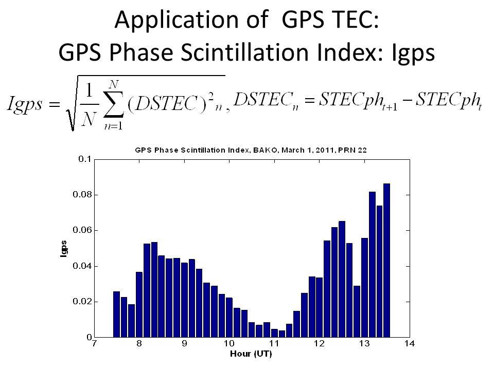 Application of GPS TEC: GPS Phase Scintillation Index: Igps