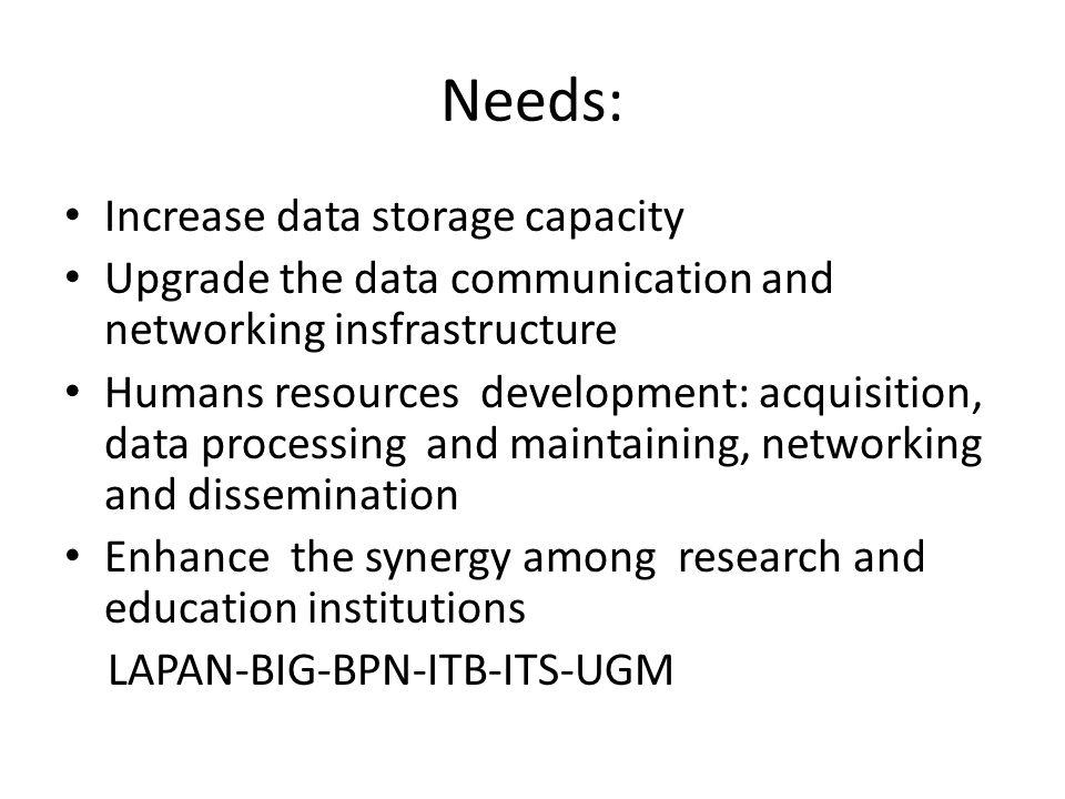 Needs: Increase data storage capacity