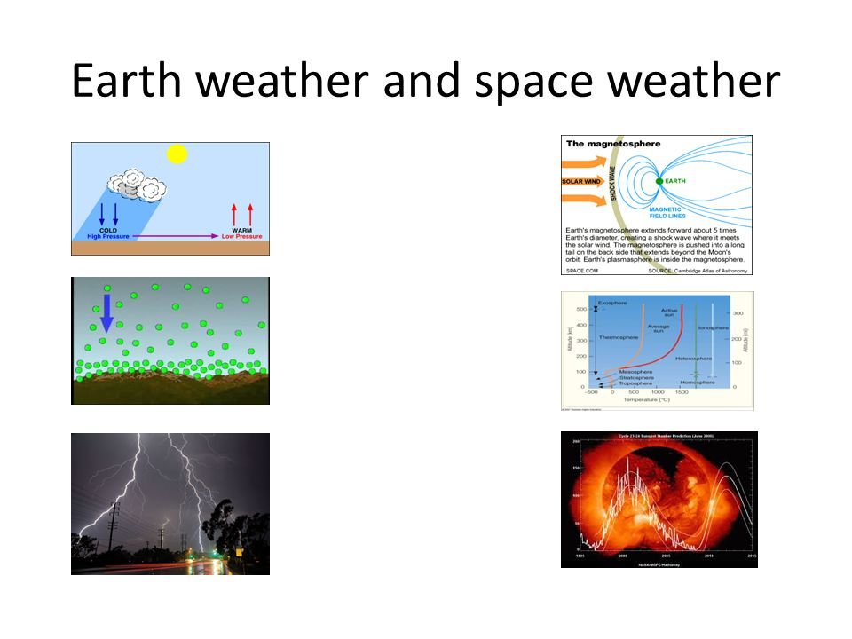 Earth weather and space weather