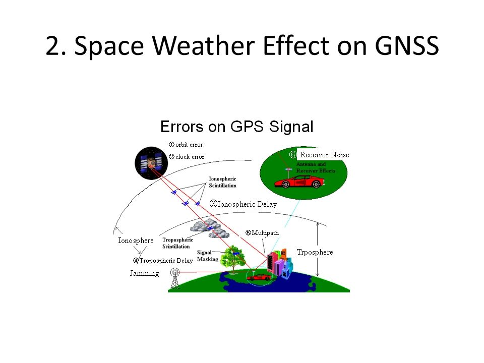 2. Space Weather Effect on GNSS