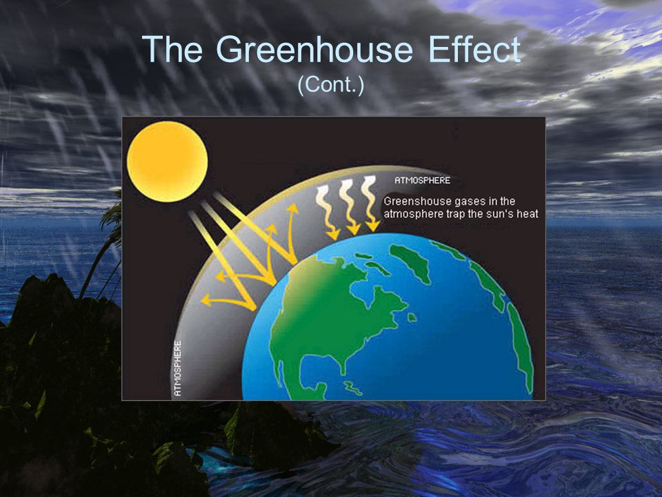 The Greenhouse Effect (Cont.)