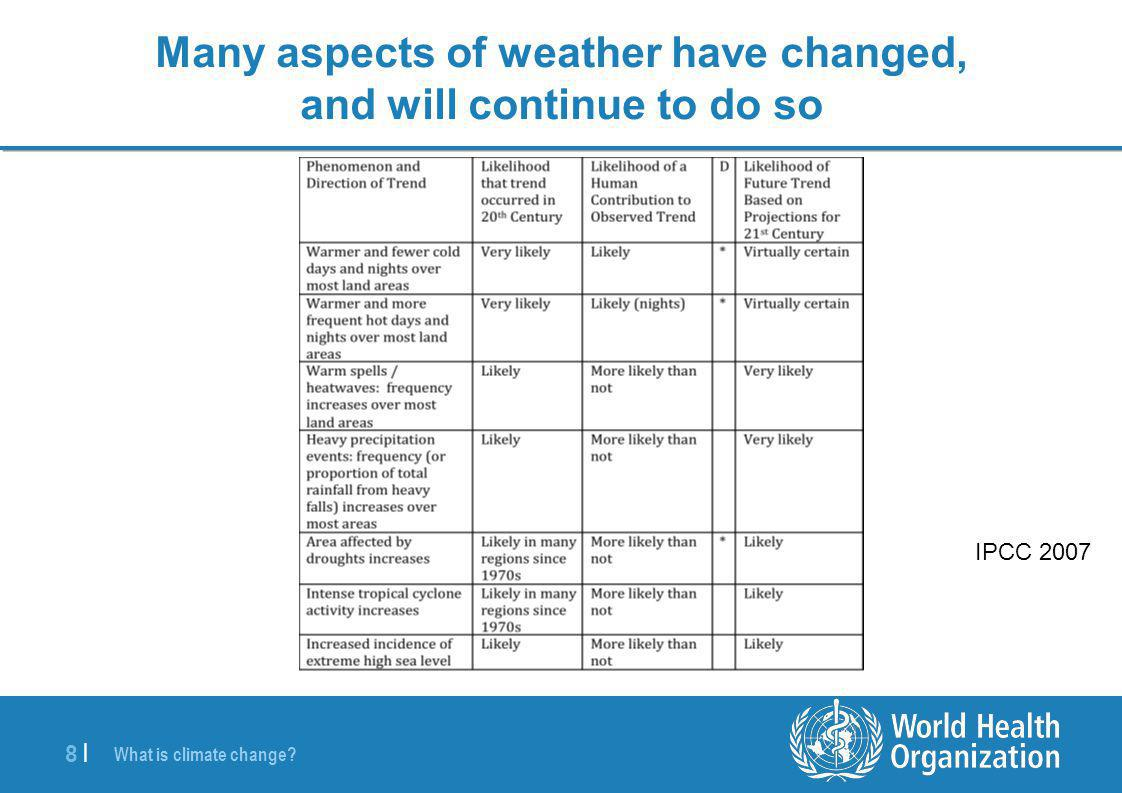 Many aspects of weather have changed, and will continue to do so