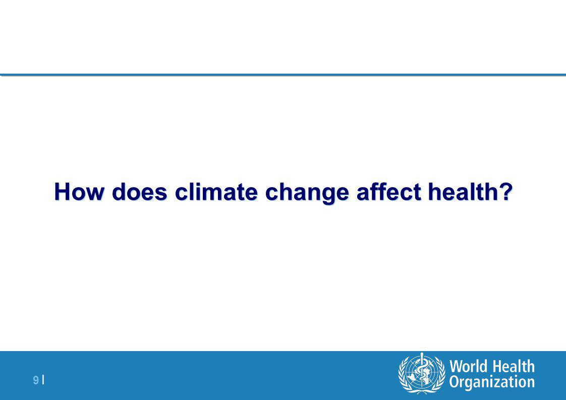 How does climate change affect health