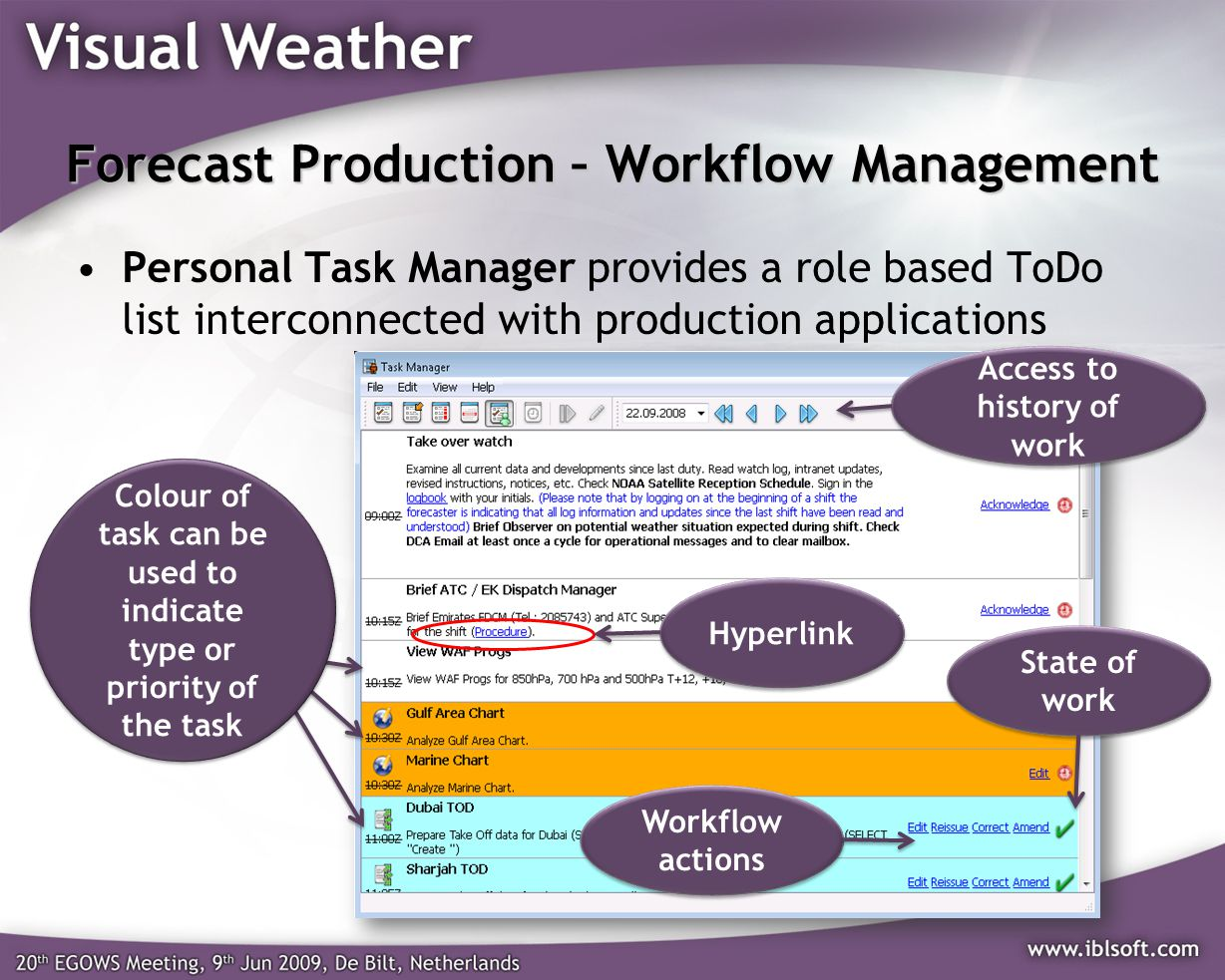 Forecast Production – Workflow Management